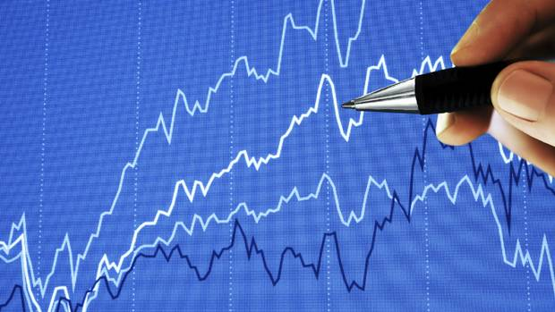 how to start investing in stock markets in canada
