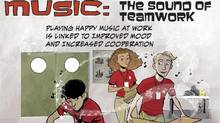 Music at work is good for team building. (Kniffin, Yan, Wansink and Schulze/ Journal of Organizational Behaviour 2016)