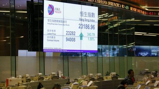Hong kong options trading hours