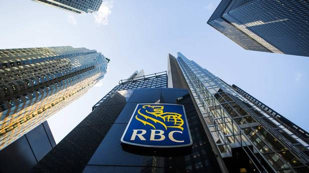Royal Bank of Canada (RY.TO)